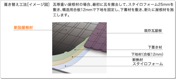 roof_image1